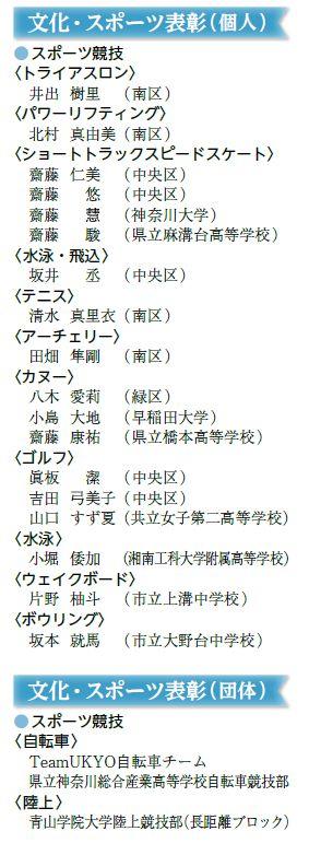 表彰者の紹介4
